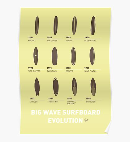 My Evolution Surfboards minimal poster Poster