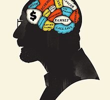 Walter Phrenology by LordWharts