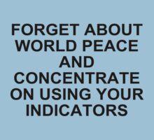 Indicators by drawnconclusion