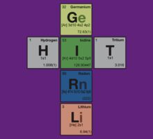 HITGIRL - Periodic Elements Scramble! by dennis william gaylor