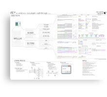 PE101 a Windows executable walkthrough Canvas Print