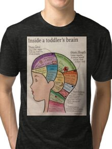 Inside A Toddlers Brain Tri-blend T-Shirt