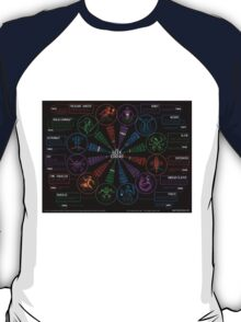 Geek Zodiac T-Shirt