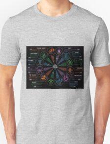 Geek Zodiac T-Shirt