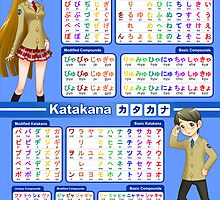 Hiragana and Katakana Chart / Poster by LearnFromZero