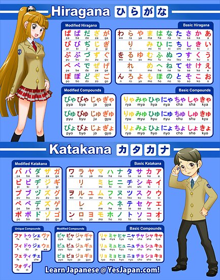 Game learn hiragana sounds