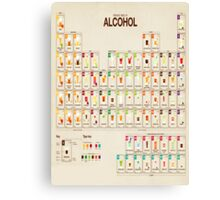 Periodic Table of Alcohol Canvas Print