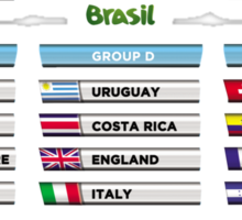World Cup 2014 Group Stage Sticker