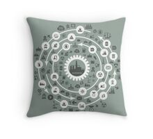 Industry a circle Throw Pillow