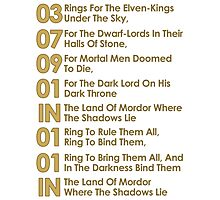 The Verse Of The Rings Photographic Print