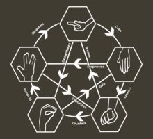 How to play Rock-paper-scissors-lizard-Spock T-Shirt