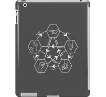 How to play Rock-paper-scissors-lizard-Spock iPad Case/Skin