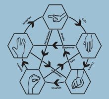 How to play Rock-paper-scissors-lizard-Spock (light) Kids Clothes