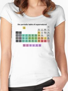 The Periodic Table Of Supernatural Women's Fitted Scoop T-Shirt