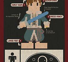 The Anatomy of Bilbo Baggins by ShaheerA