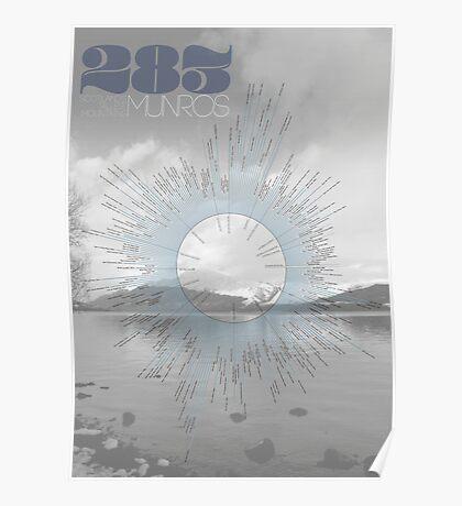 Sir Hugh's 283 Munros Poster
