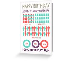 Infographics Birthday With Cakes, Friends And Gifts Greeting Card