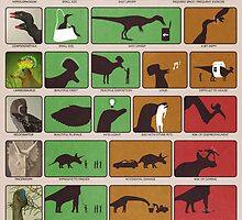 The Dinosaur Pet Guide by John Conway