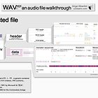 WAV101 an audio file walkthrough (Pro ver) by Ange Albertini