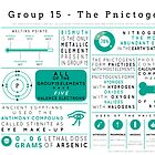 Element Infographics: The Pnictogens by Compound Interest