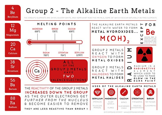 Element Infographics: The Alkaline Earth Metals by Compound Interest