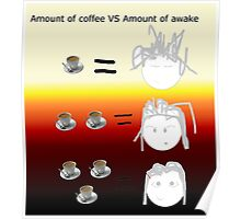 Amount of coffee vs amount of awake Poster