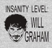 insanity level: WILL GRAHAM by FandomizedRose
