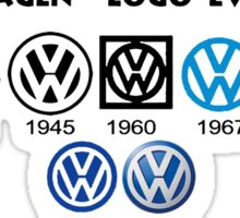 Volkswagen Logo Evolution Sticker