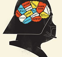 Darth Phrenology by LordWharts