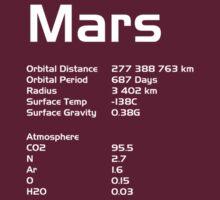 Stats of Mars by JMWyatt