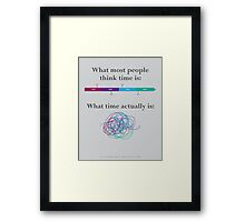 What is time? Framed Print