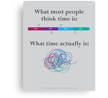 What is time? Canvas Print
