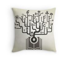 Industry the book Throw Pillow