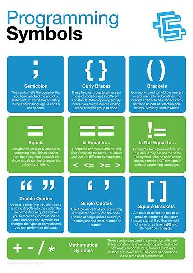 Programming Symbols (Coding Literacy) by lessonhacker