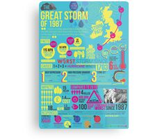 'The Great Storm of 1987' - Infographic poster Metal Print