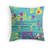 'The Great Storm of 1987' - Infographic poster Throw Pillow