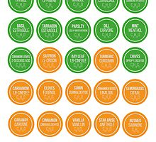 Organic Compounds in Herbs & Spices - Version 2 by Compound Interest