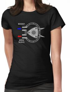 Rotary engine diagram - Boost in, apex seals out. Womens Fitted T-Shirt