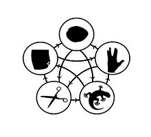 Rock-paper-scissors-lizard-Spock by Emnesty-