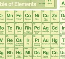 Breaking Bad periodic table Sticker