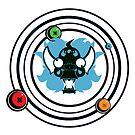 Zodiac Planetary System  by MadGear