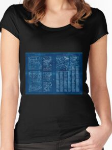 Civil War Maps 1809 The Tribune war maps 02 Inverted Women's Fitted Scoop T-Shirt