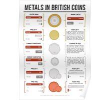Metals in UK Coins Poster