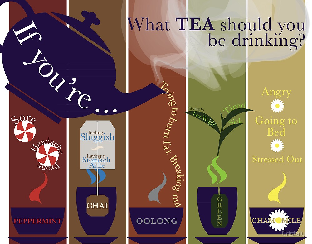 What Tea should you drink today? by Cristaly