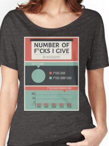 Number of F*cks I Give Women's Relaxed Fit T-Shirt