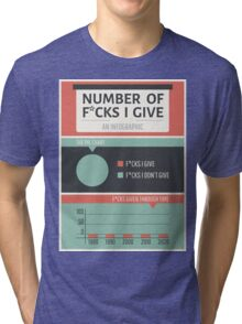 Number of F*cks I Give Tri-blend T-Shirt
