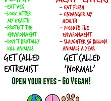Open Your Eyes - Go Vegan! by thehippievegan