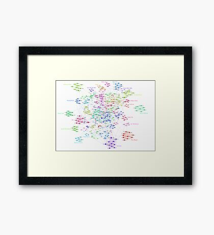The Graph Of TV Actors Framed Print