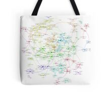 The Graph Of Mathematicians Tote Bag
