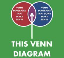 Nonsense Venn Diagram (W) Kids Tee